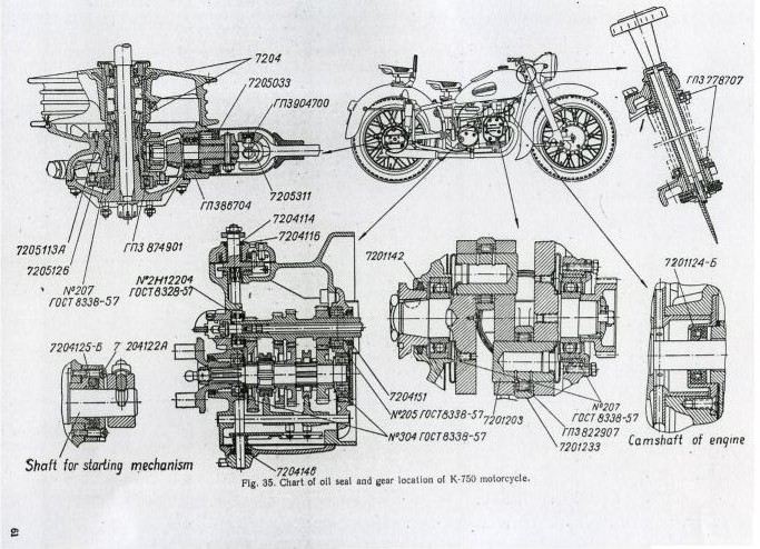 an motorcycle wiring diagram with Catalogue Of Spare Parts K 750 on 82are Install Spy 5000m Remote Start Alarm 2013 also Transmission 3 Speed Installation moreover 2013 Suzuki Dr650 moreover 277430170 Volvo Fm Truck Electrical Wiring Diagram Manual as well Catalogue Of Spare Parts K 750.