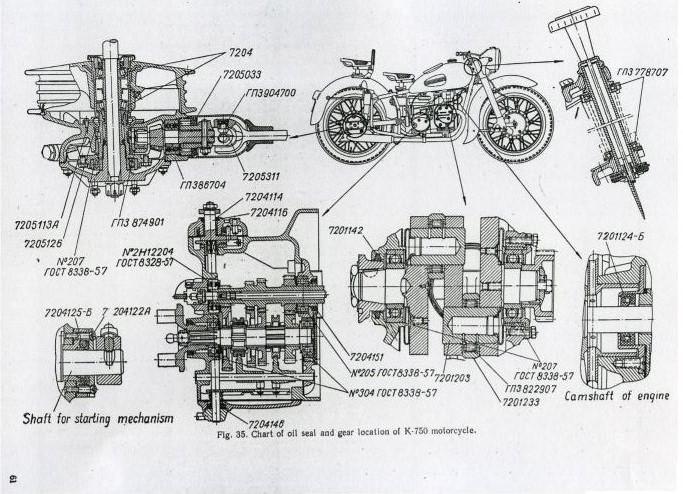 52 Harley Davidson Police Wiring Diagram on